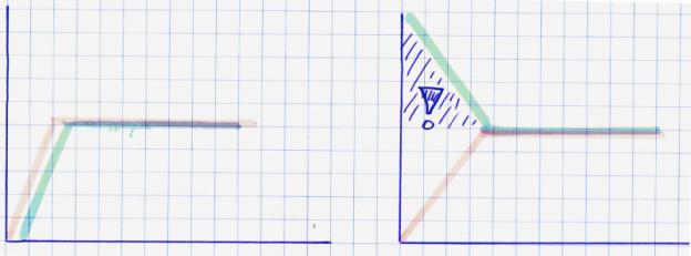 10.01.2015 Schalten stromgeregelter LED-Netzteile